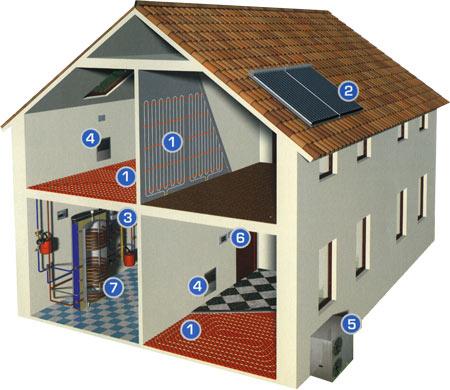 climatizzazione-impianti